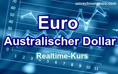 1 Euro in Australischer Dollar