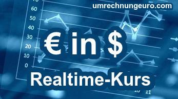 €/$ - Euro Dollar Kurs Realtime