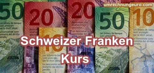 Schweizer Franken Kurs in Echtzeit