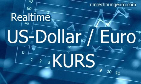 Dollar/Euro Kurs Realtime
